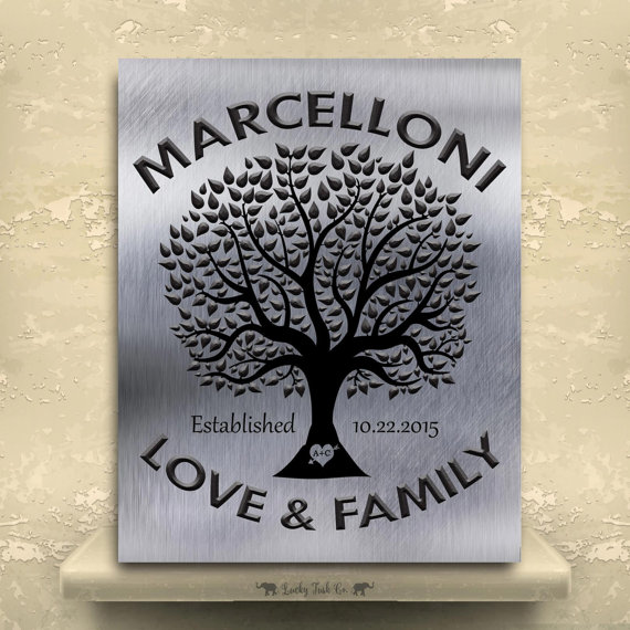Tin Family Tree Gift Ideas.... personalise with the family name and significant date...